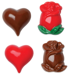 From the Chocolate Melts to All the Trimmings: Candy Making Supplies from Sephra